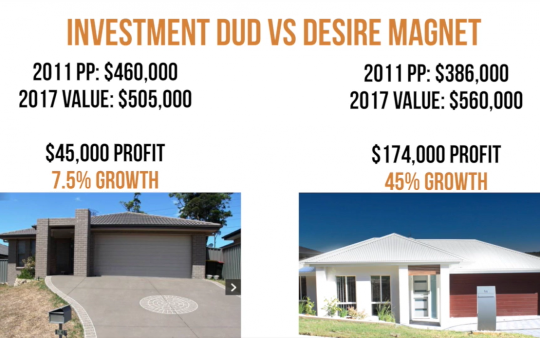 Why did this property grow in value 6 times faster?
