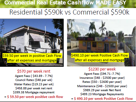Own $2 million of property – and still  fall short of your retirement income goal?
